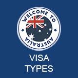Visa Types Image