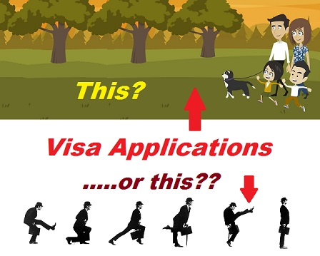 is there such a thing as a simple visa application from philippines to australia and easy visa grants